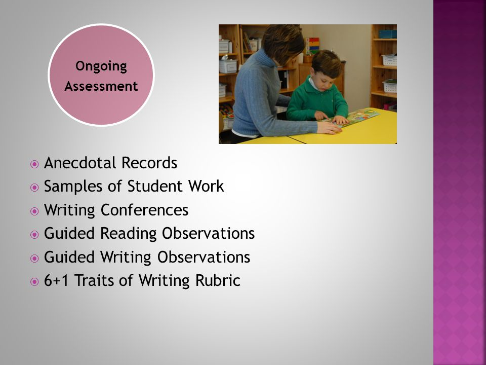 Ongoing Assessment  Anecdotal Records  Samples of Student Work  Writing Conferences  Guided Reading Observations  Guided Writing Observations  6+1 Traits of Writing Rubric