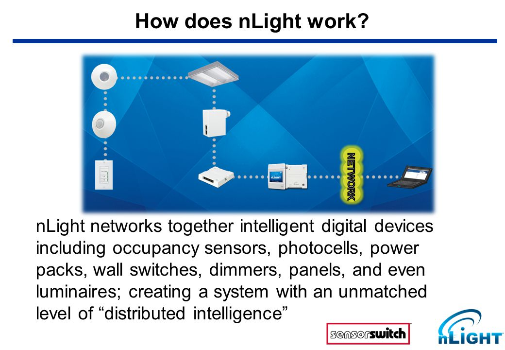 What Is Nlight A Networked Digital Lighting