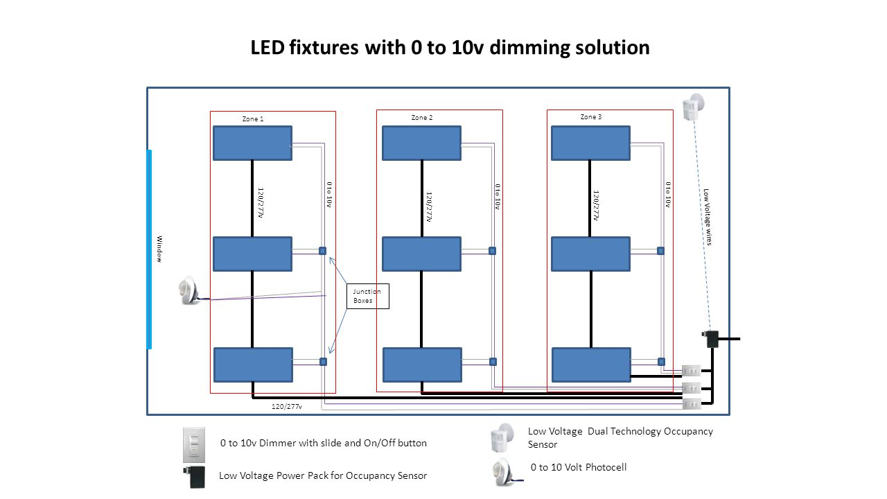 Project Review And Lessons Learned Led Lighting Retrofit At Grafton Wiring Diagram 277v Recessed 18 0