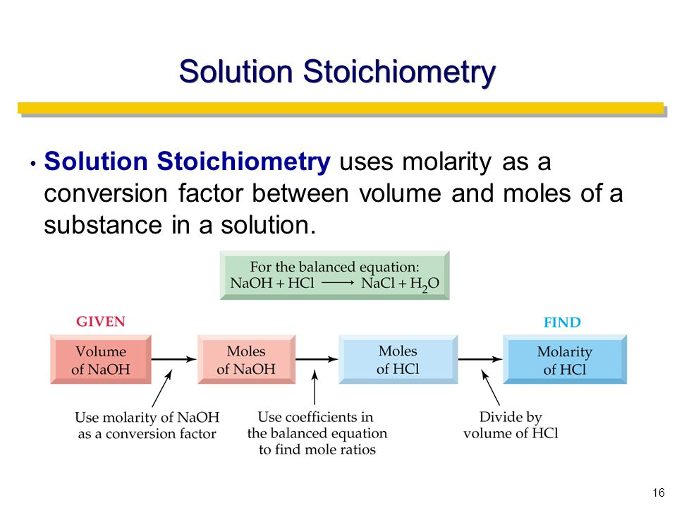 16 Solution Stoichiometry Solution Stoichiometry uses molarity as a conversion factor between volume and moles of a substance in a solution.