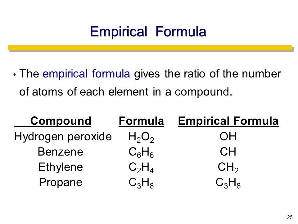 25 Empirical Formula The empirical formula gives the ratio of the number of atoms of each element in a compound.