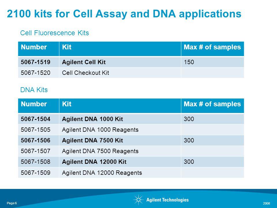 page bioanalyzer assay portfolio overview july ppt download rh slideplayer com