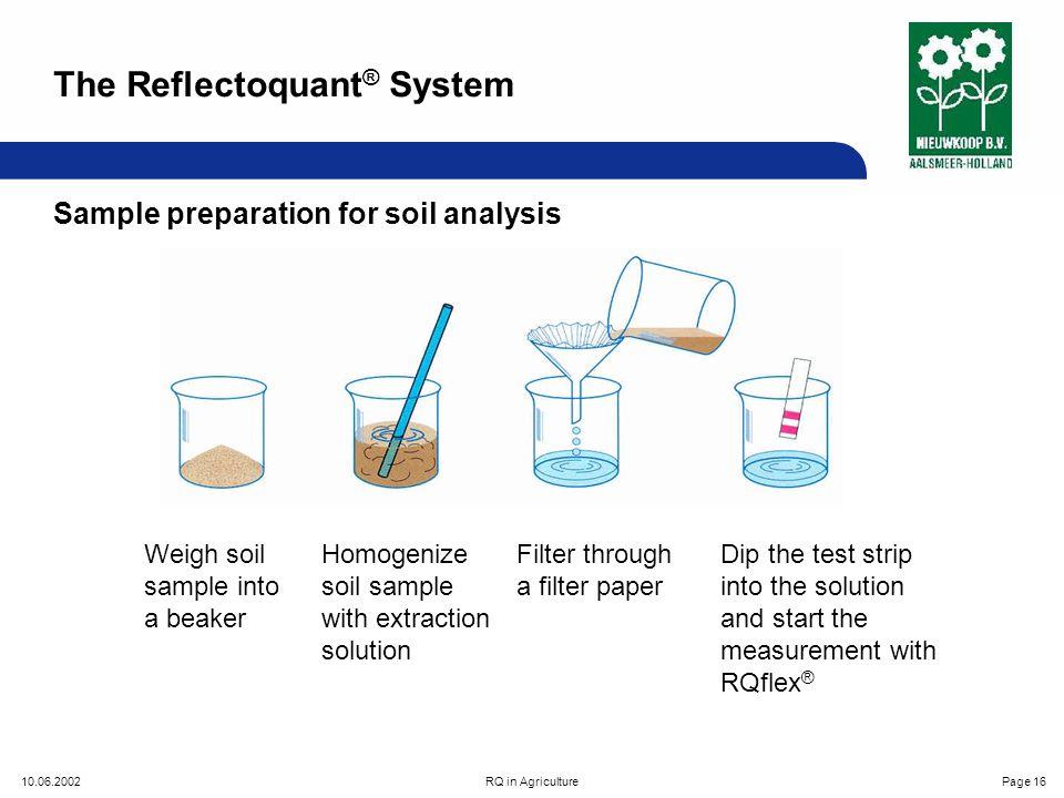 43 diagrammatic view for preparing serial dilution of soil sample.