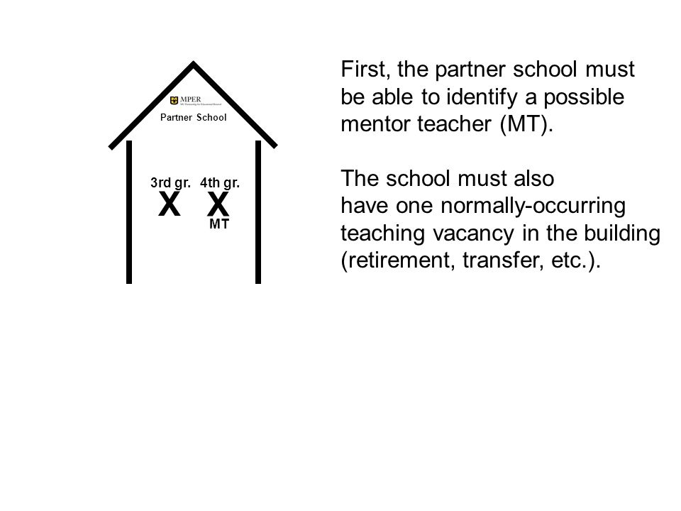 First, the partner school must be able to identify a possible mentor teacher (MT).