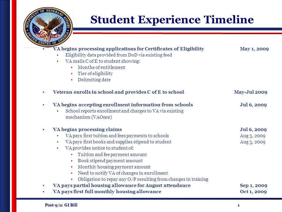 Post 911 Gi Bill 1 Student Experience Timeline Va Begins Processing