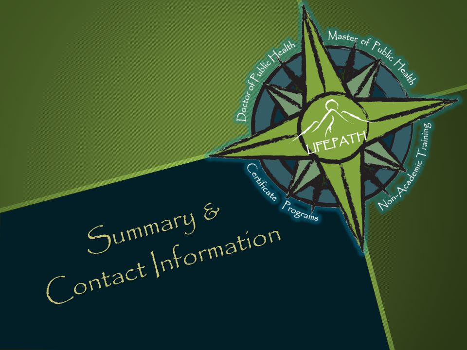 Summary & Contact Information Summary & Contact Information