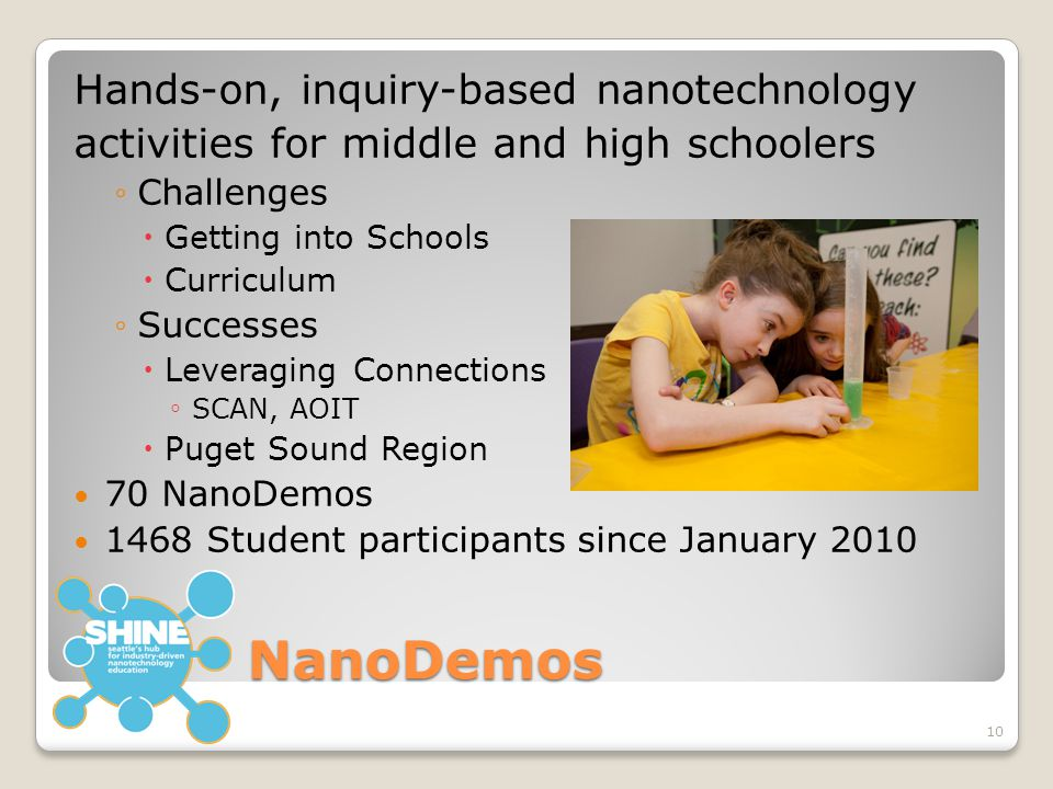 NanoDemos Hands-on, inquiry-based nanotechnology activities for middle and high schoolers ◦Challenges  Getting into Schools  Curriculum ◦Successes  Leveraging Connections ◦ SCAN, AOIT  Puget Sound Region 70 NanoDemos 1468 Student participants since January