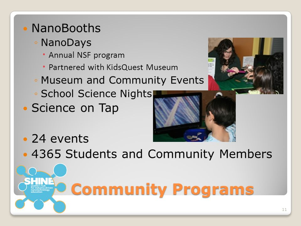 Community Programs NanoBooths ◦NanoDays  Annual NSF program  Partnered with KidsQuest Museum ◦Museum and Community Events ◦School Science Nights Science on Tap 24 events 4365 Students and Community Members 11