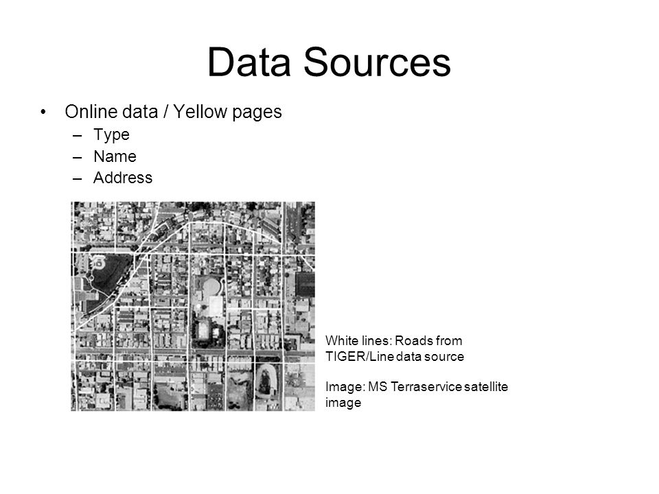 Data Sources Online data / Yellow pages –Type –Name –Address White lines: Roads from TIGER/Line data source Image: MS Terraservice satellite image