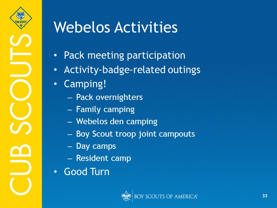 33 Webelos Activities Pack meeting participation Activity-badge-related outings Camping.