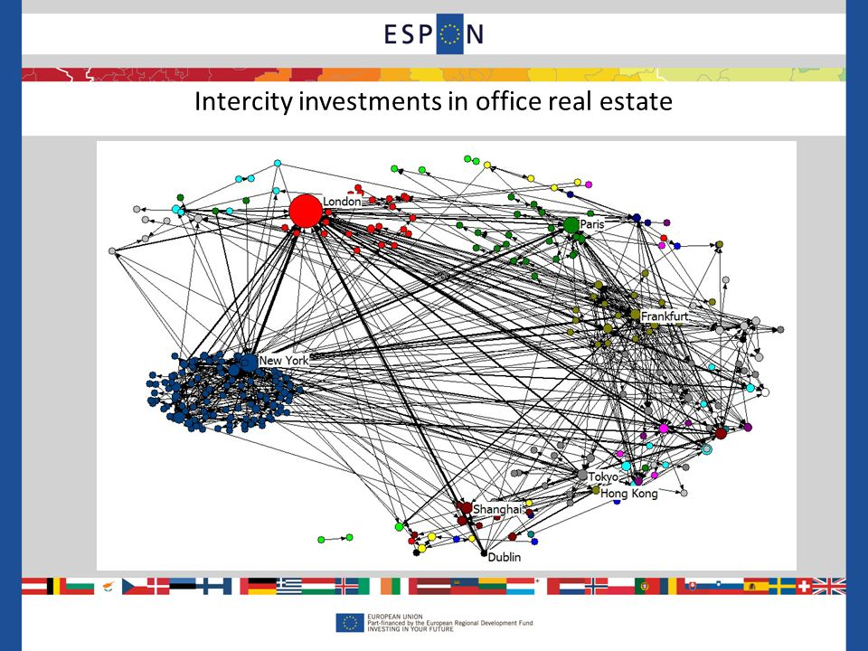 Intercity investments in office real estate