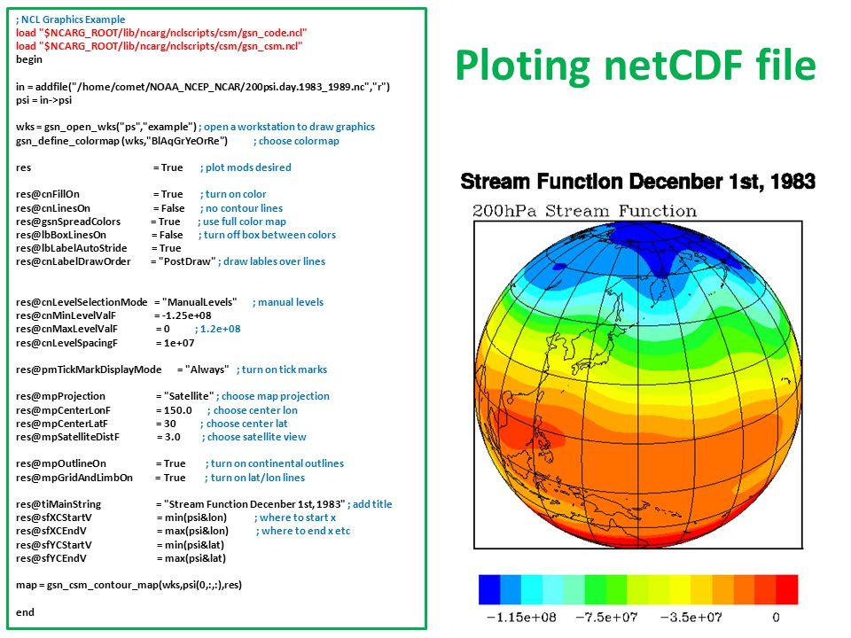 Diagnostics of CESM Model NCL Post-process software Wen-Ien Yu