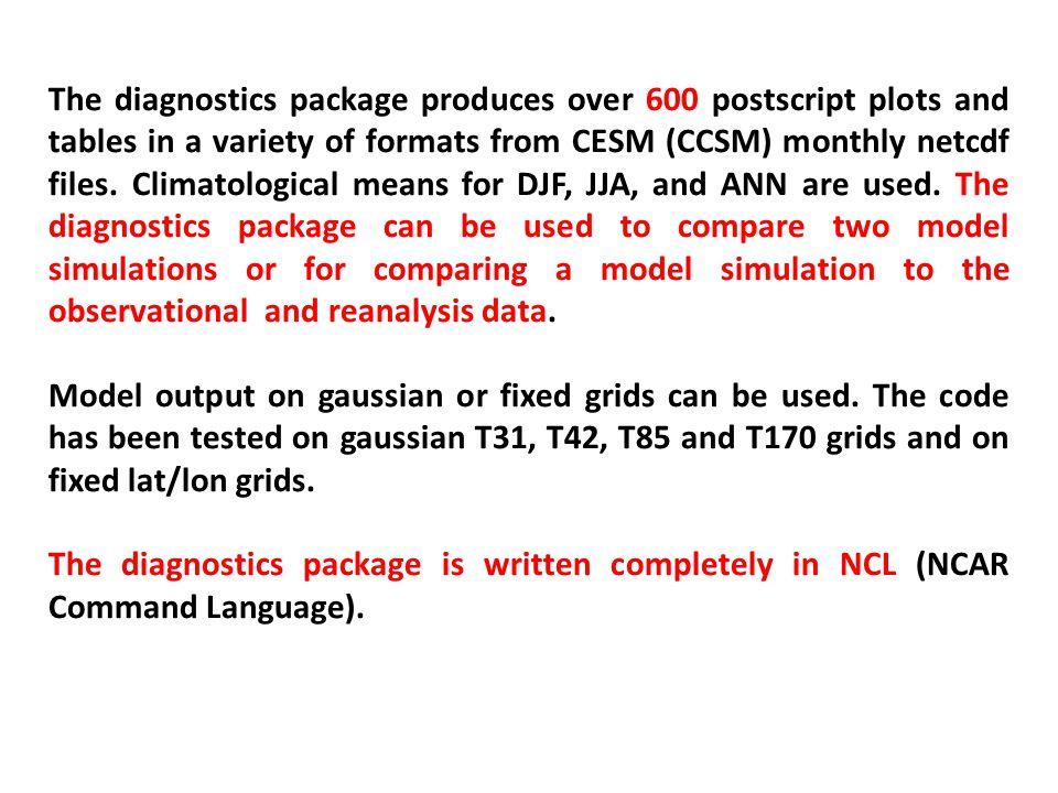 Diagnostics of CESM Model NCL Post-process software Wen-Ien