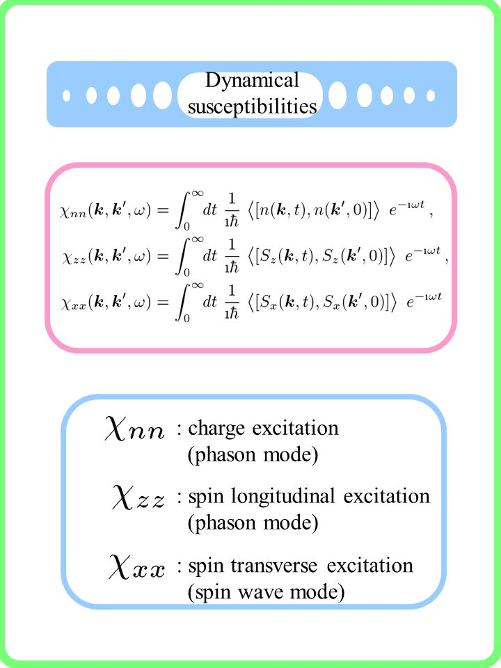 Dynamical susceptibilities : charge excitation (phason mode) : spin longitudinal excitation (phason mode) : spin transverse excitation (spin wave mode)