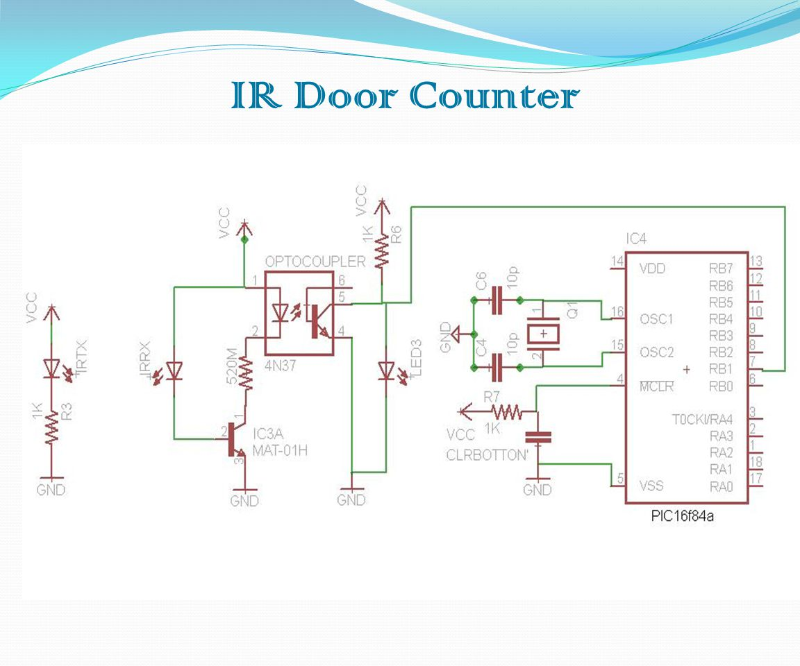 IR Door Counter