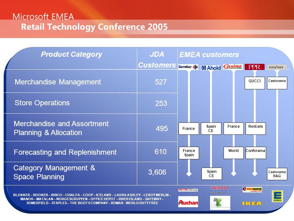 Supply Chain Management Jan De Jong Microsoft Worldwide