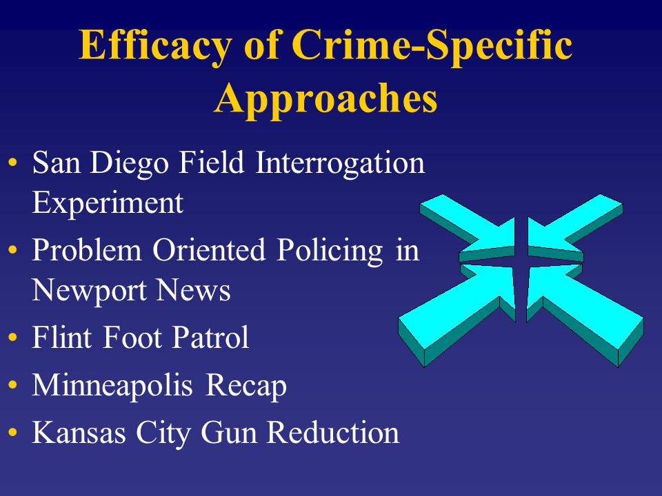 Efficacy of Crime-Specific Approaches San Diego Field Interrogation Experiment Problem Oriented Policing in Newport News Flint Foot Patrol Minneapolis Recap Kansas City Gun Reduction