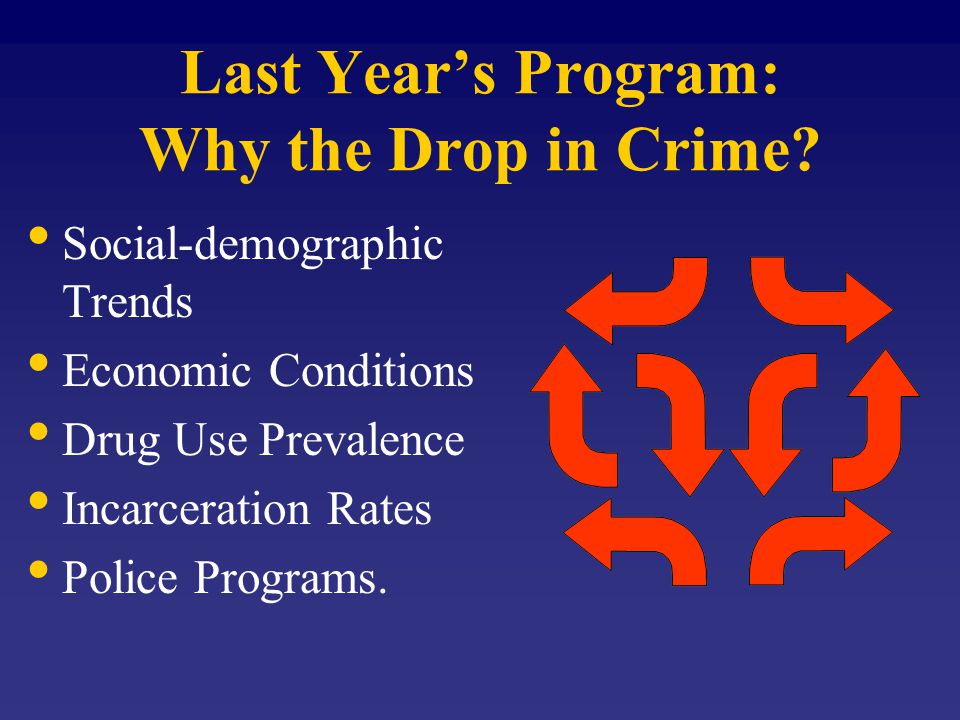 Last Year's Program: Why the Drop in Crime.