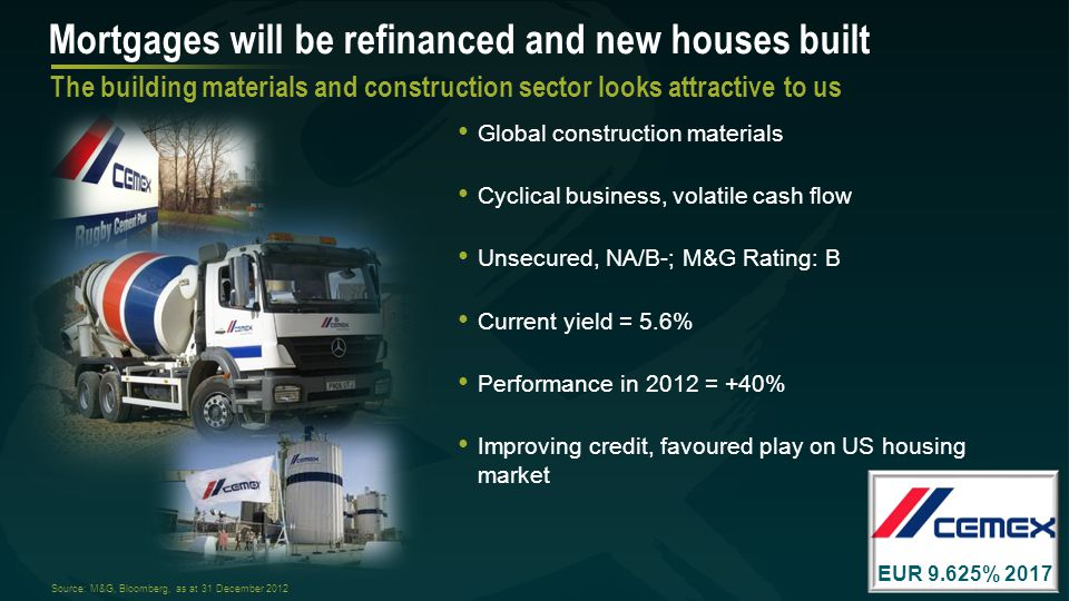 Global construction materials Cyclical business, volatile cash flow Unsecured, NA/B-; M&G Rating: B Current yield = 5.6% Performance in 2012 = +40% Improving credit, favoured play on US housing market Source: M&G, Bloomberg, as at 31 December 2012 Mortgages will be refinanced and new houses built The building materials and construction sector looks attractive to us EUR 9.625% 2017