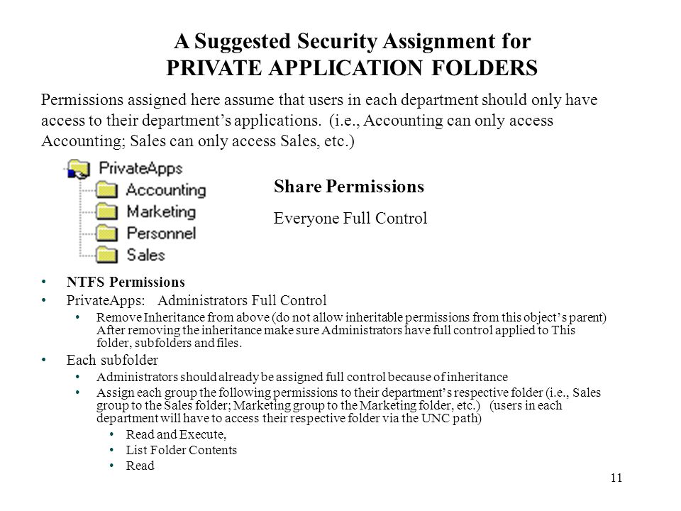 11 A Suggested Security Assignment for PRIVATE APPLICATION FOLDERS NTFS Permissions PrivateApps: Administrators Full Control Remove Inheritance from above (do not allow inheritable permissions from this object's parent) After removing the inheritance make sure Administrators have full control applied to This folder, subfolders and files.