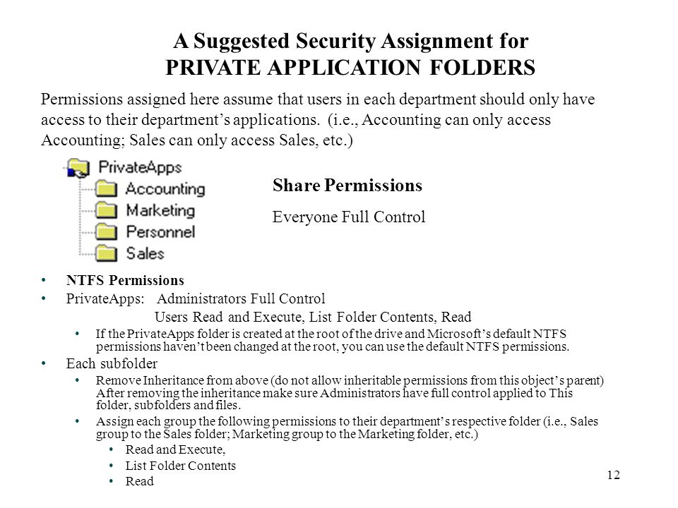 12 A Suggested Security Assignment for PRIVATE APPLICATION FOLDERS NTFS Permissions PrivateApps: Administrators Full Control Users Read and Execute, List Folder Contents, Read If the PrivateApps folder is created at the root of the drive and Microsoft's default NTFS permissions haven't been changed at the root, you can use the default NTFS permissions.