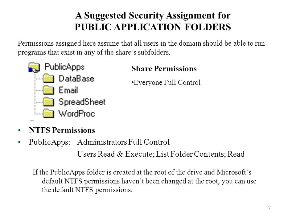7 Share Permissions Everyone Full Control A Suggested Security Assignment for PUBLIC APPLICATION FOLDERS Permissions assigned here assume that all users in the domain should be able to run programs that exist in any of the share's subfolders.