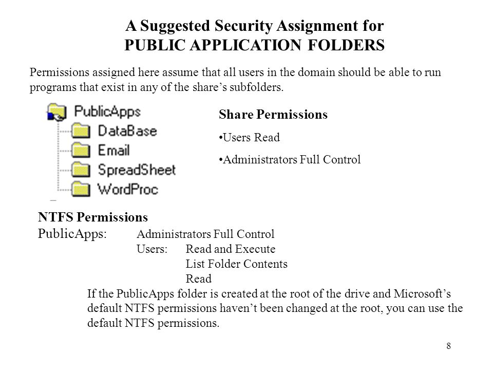 8 NTFS Permissions PublicApps: Administrators Full Control Users: Read and Execute List Folder Contents Read If the PublicApps folder is created at the root of the drive and Microsoft's default NTFS permissions haven't been changed at the root, you can use the default NTFS permissions.