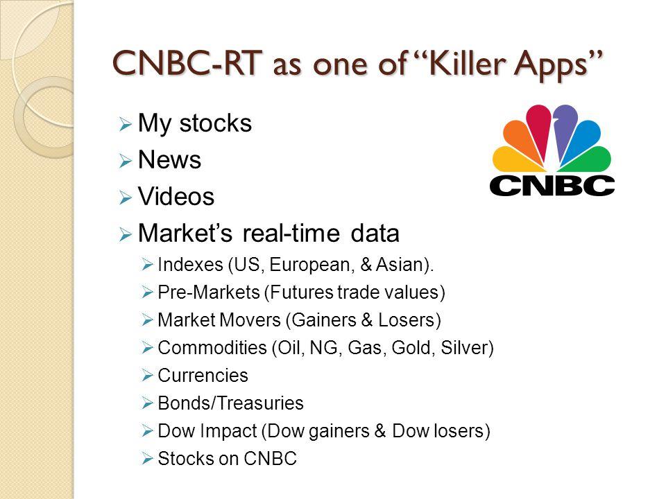 Pre Market Movers