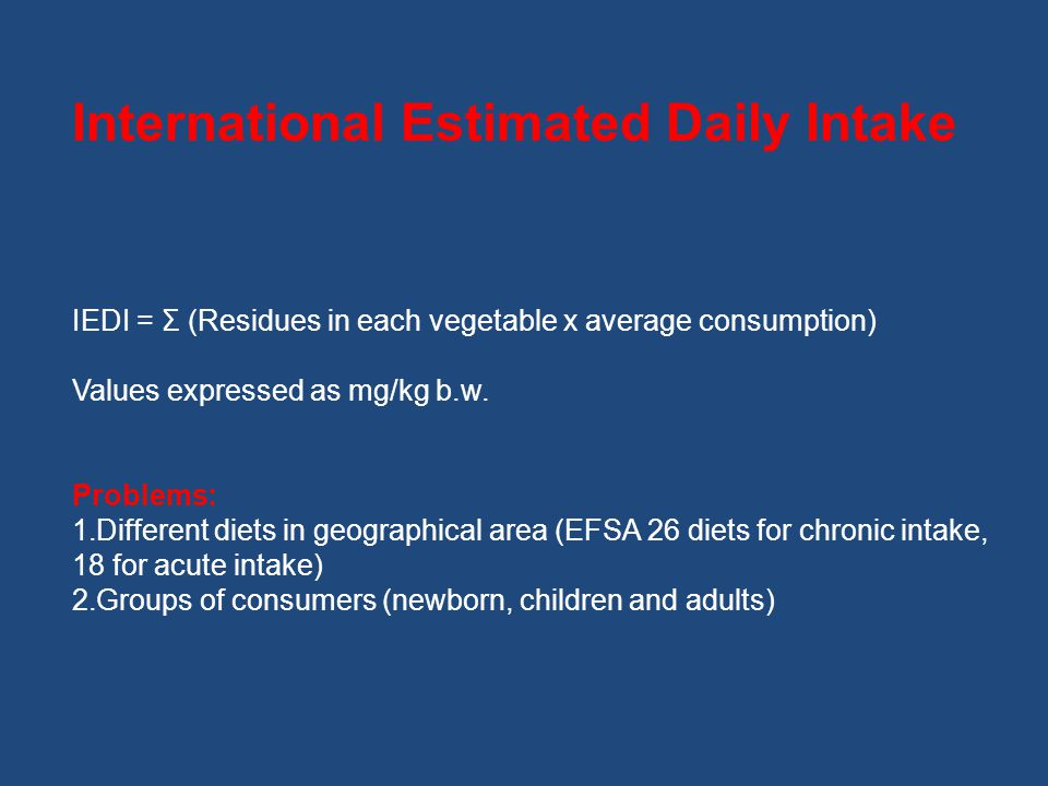 International Estimated Daily Intake IEDI = Σ (Residues in each vegetable x average consumption) Values expressed as mg/kg b.w.