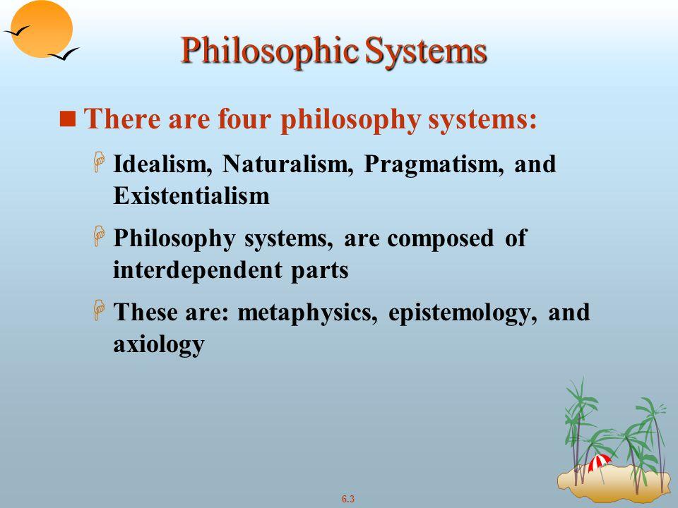 metaphysics epistemology and axiology
