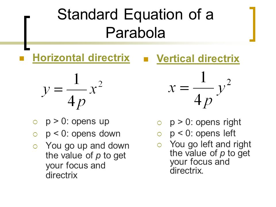 Standard Equation of a Parabola Horizontal directrix  p > 0: opens up  p < 0: opens down  You go up and down the value of p to get your focus and directrix Vertical directrix  p > 0: opens right  p < 0: opens left  You go left and right the value of p to get your focus and directrix.