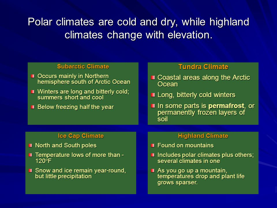 Polar climates are cold and dry, while highland climates change with elevation.