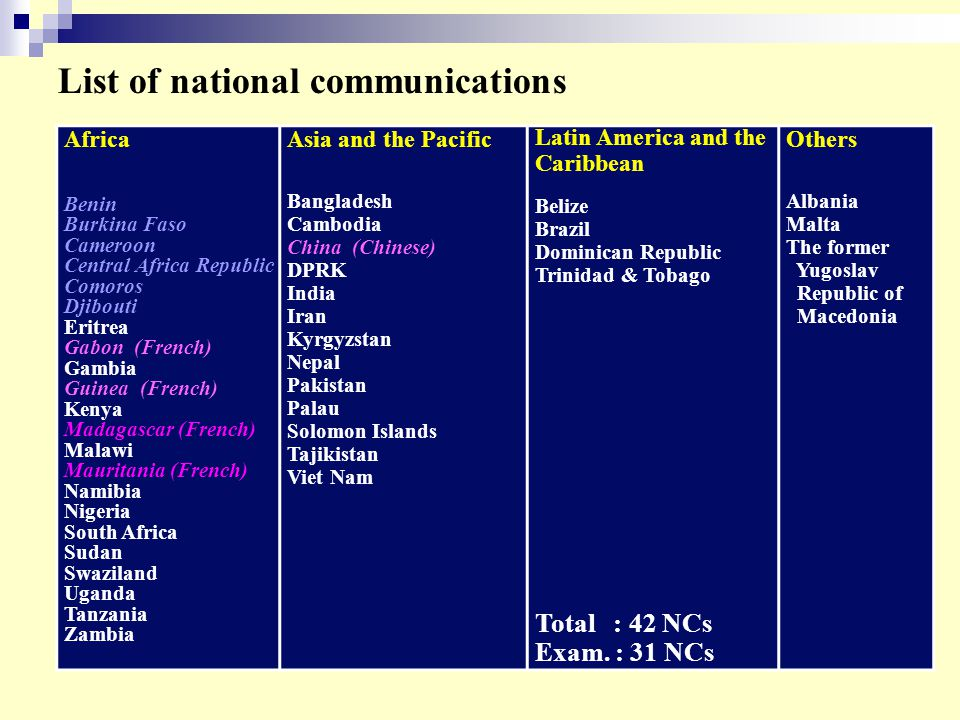List of national communications Africa Benin Burkina Faso Cameroon Central Africa Republic Comoros Djibouti Eritrea Gabon (French) Gambia Guinea (French) Kenya Madagascar (French) Malawi Mauritania (French) Namibia Nigeria South Africa Sudan Swaziland Uganda Tanzania Zambia Asia and the Pacific Bangladesh Cambodia China (Chinese) DPRK India Iran Kyrgyzstan Nepal Pakistan Palau Solomon Islands Tajikistan Viet Nam Latin America and the Caribbean Belize Brazil Dominican Republic Trinidad & Tobago Total : 42 NCs Exam.