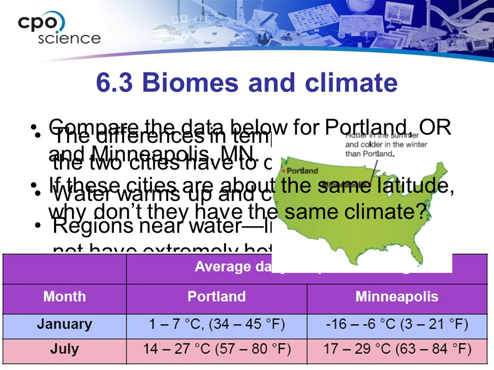 6.3 Biomes and climate The differences in temperature between the two cities have to do with water.