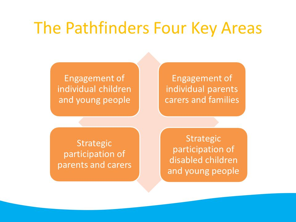 The Pathfinders Four Key Areas Engagement of individual children and young people Engagement of individual parents carers and families Strategic participation of parents and carers Strategic participation of disabled children and young people