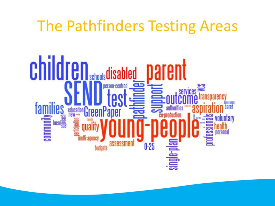The Pathfinders Testing Areas