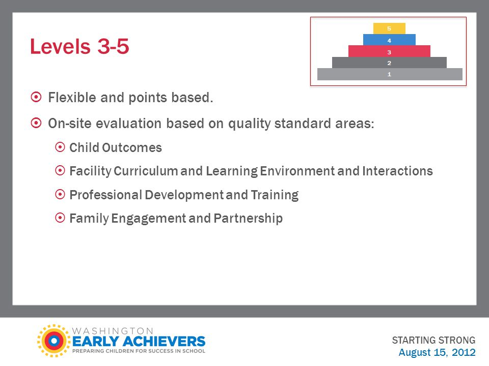 Levels 3-5  Flexible and points based.