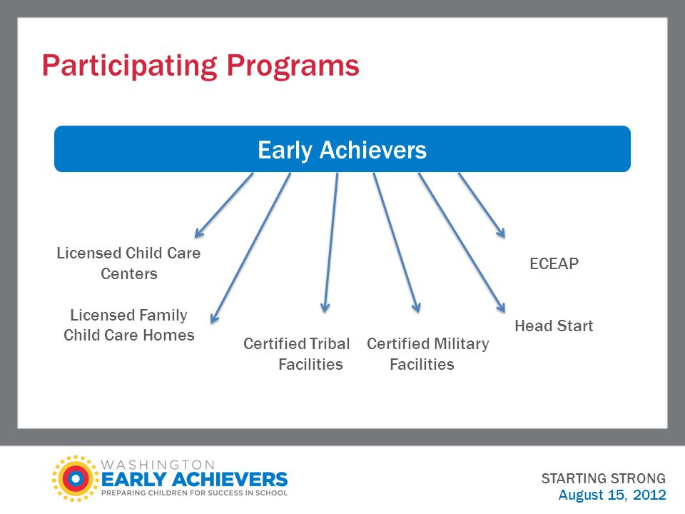 Participating Programs STARTING STRONG August 15, 2012 Licensed Child Care Centers Licensed Family Child Care Homes Certified Tribal Certified Military Facilities ECEAP Head Start Early Achievers