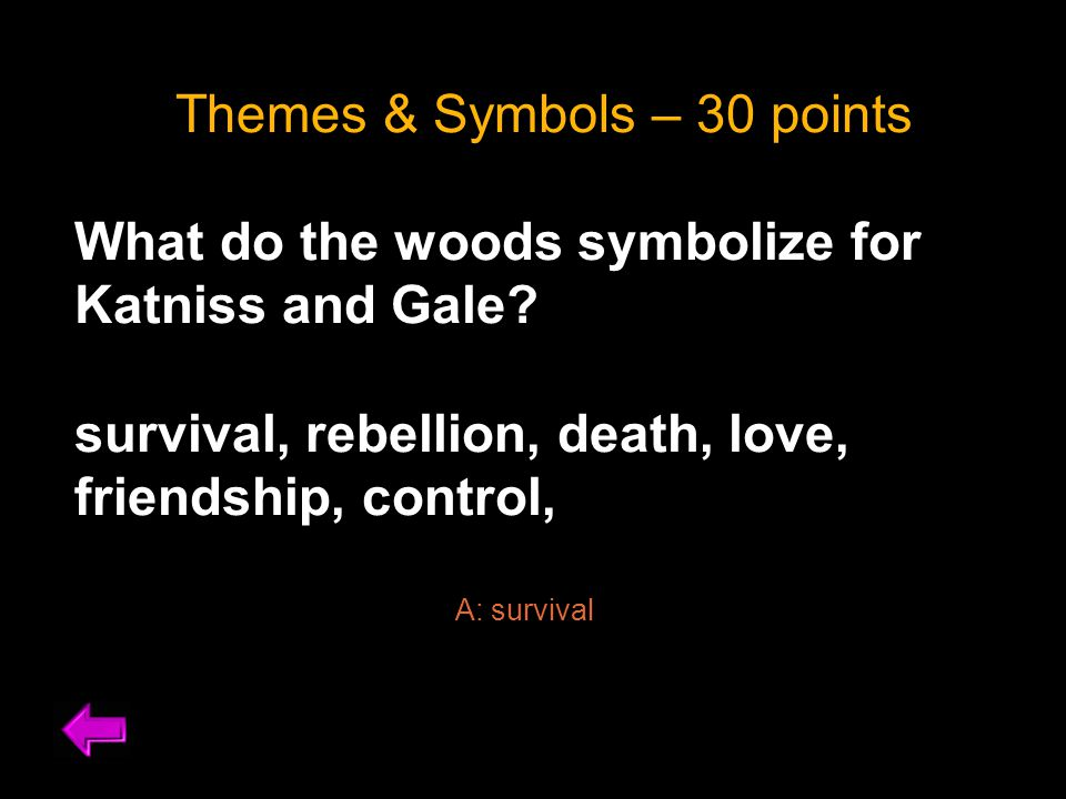 Hunger Games Jeopardy Round One Charactersthemes Symbols