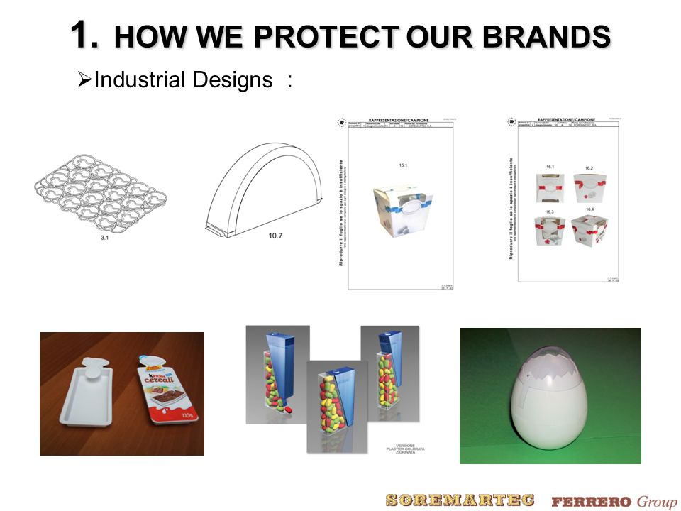1. HOW WE PROTECT OUR BRANDS  Industrial Designs :
