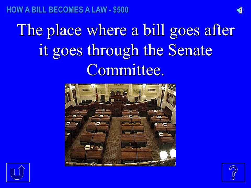 HOW A BILL BECOMES A LAW - $400 Three things that the Governor can do once a bill has passed both Houses.