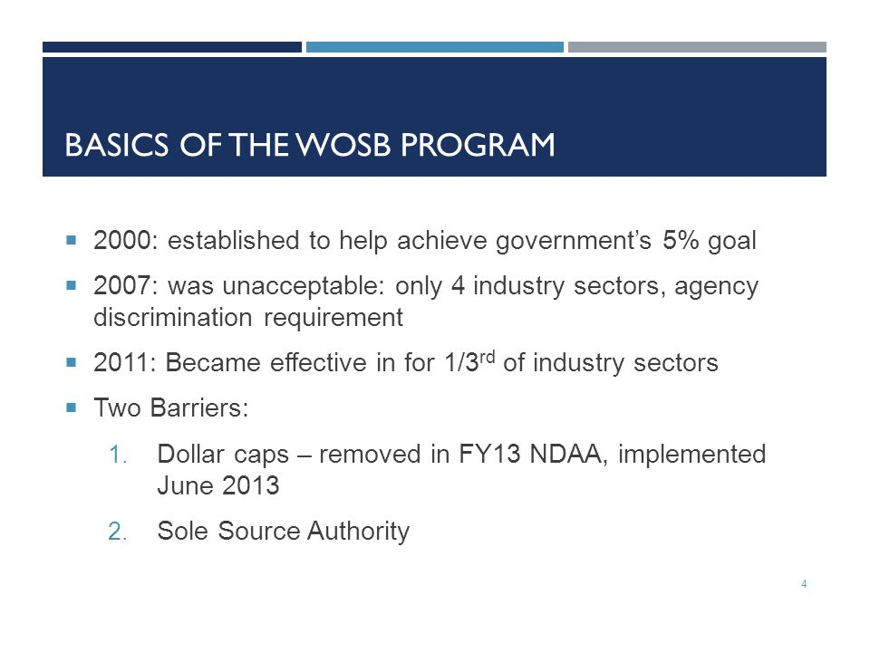 BASICS OF THE WOSB PROGRAM  2000: established to help achieve government's 5% goal  2007: was unacceptable: only 4 industry sectors, agency discrimination requirement  2011: Became effective in for 1/3 rd of industry sectors  Two Barriers: 1.