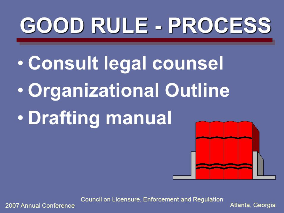 Atlanta, Georgia 2007 Annual Conference Council on Licensure, Enforcement and Regulation GOOD RULE - PROCESS Consult legal counsel Organizational Outline Drafting manual