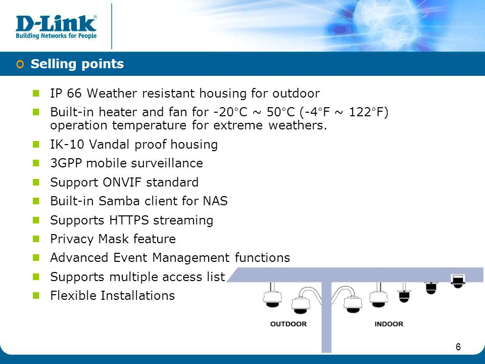 IP 66 Weather resistant housing for outdoor Built-in heater and fan for -20°C ~ 50°C (-4°F ~ 122°F) operation temperature for extreme weathers.