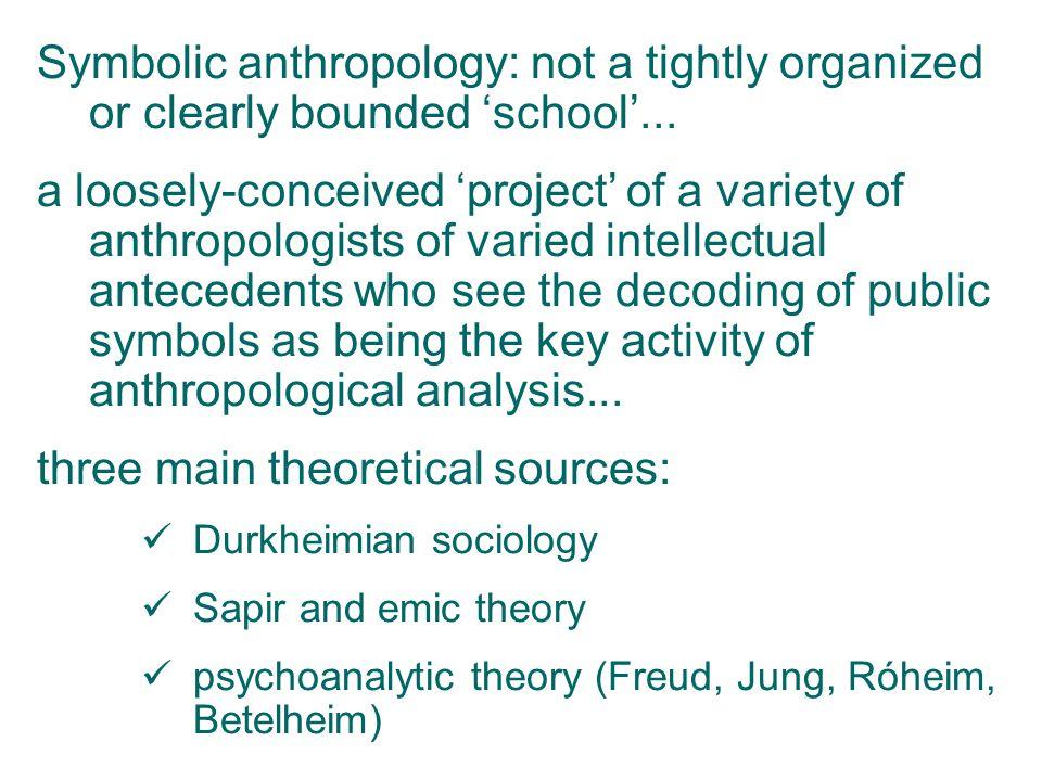Symbolic Or Interpretive Anthropology 1960s 1970s General