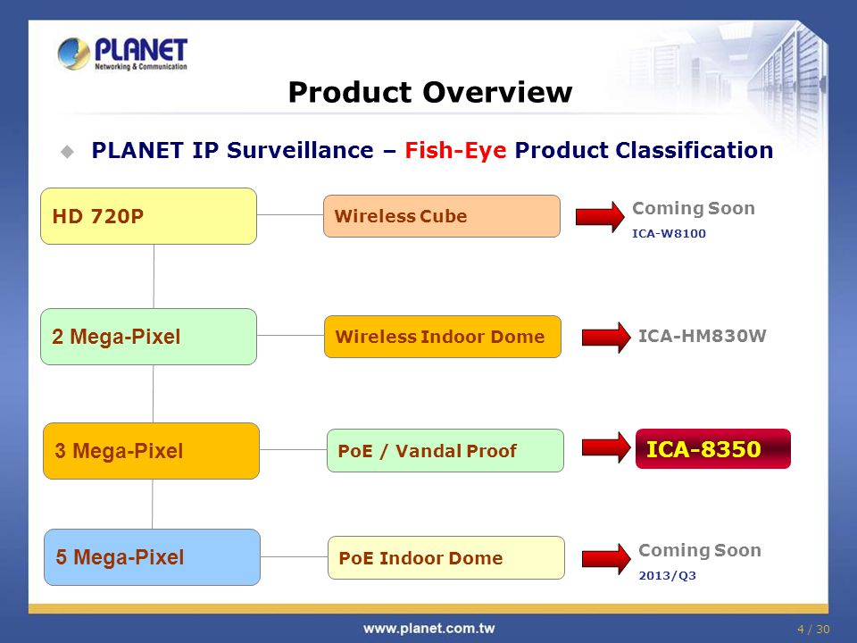 Planet ICA-8350 IP Camera Driver Windows XP