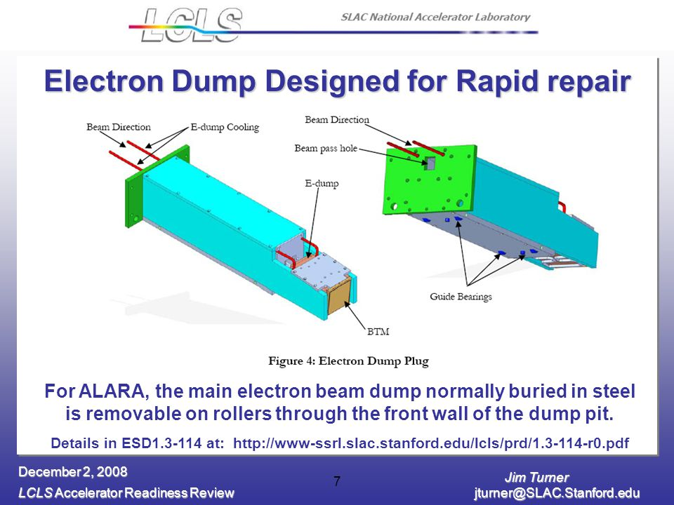 Jim Turner LCLS Accelerator Readiness Review December 2, Electron Dump Designed for Rapid repair For ALARA, the main electron beam dump normally buried in steel is removable on rollers through the front wall of the dump pit.