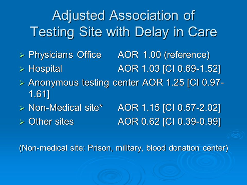Adjusted Association of Testing Site with Delay in Care  Physicians Office AOR1.00 (reference)  Hospital AOR 1.03 [CI ]  Anonymous testing center AOR 1.25 [CI ]  Non-Medical site*AOR 1.15 [CI ]  Other sites AOR 0.62 [CI ] (Non-medical site: Prison, military, blood donation center)