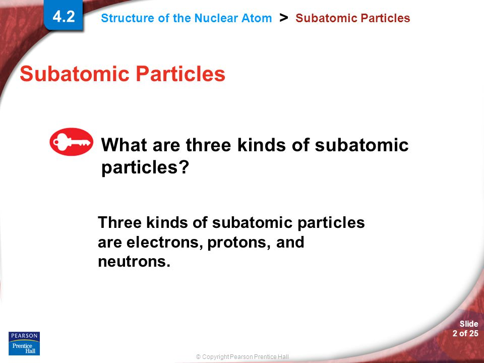 © Copyright Pearson Prentice Hall Structure of the Nuclear Atom > Slide 2 of 25 Subatomic Particles What are three kinds of subatomic particles.