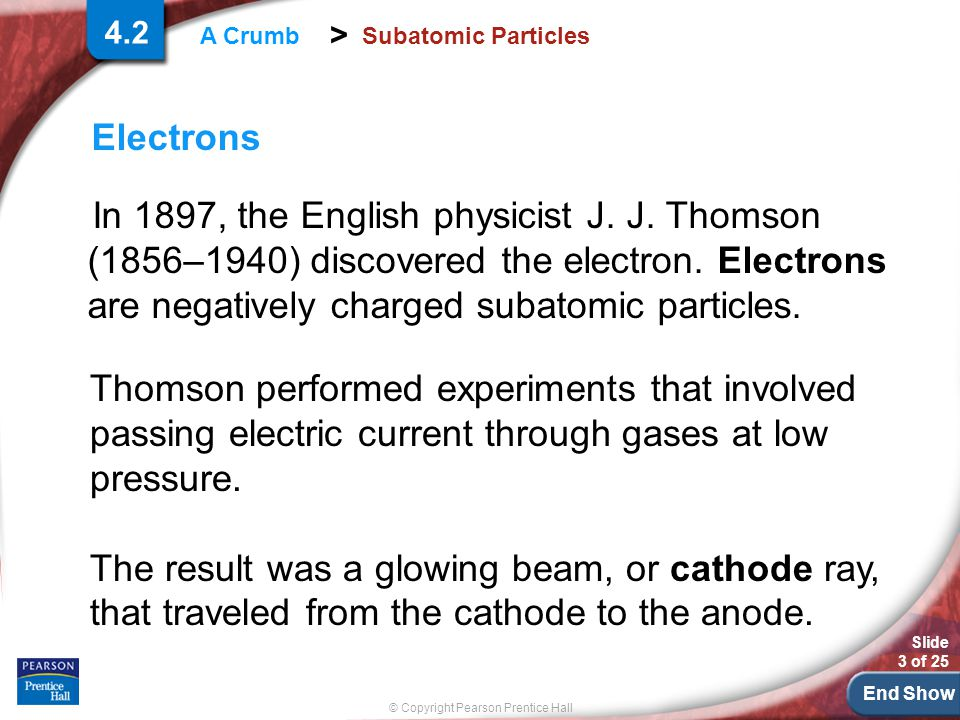 End Show Slide 3 of 25 © Copyright Pearson Prentice Hall > A Crumb Subatomic Particles Electrons In 1897, the English physicist J.
